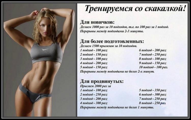 программа похудения на велотренажере для женщин