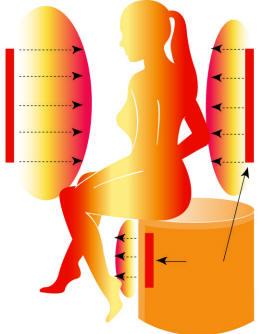 Как правильно сидеть в сауне для большего косметического эффекта