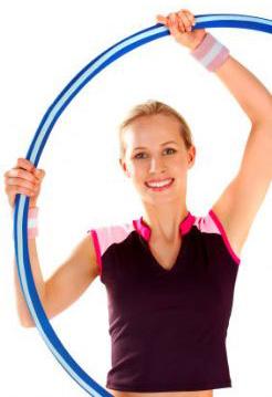 какие упражнения сжигают жир на животе