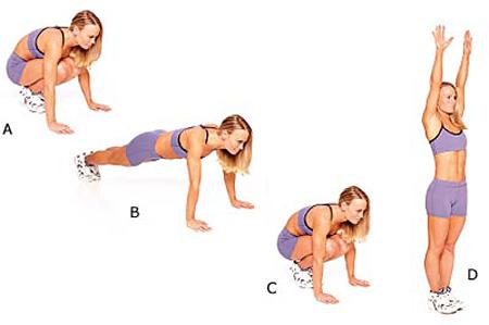 упражнение для плоского живота