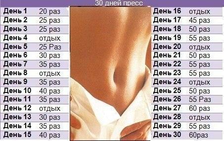 "Программа ""Пресс для девушек за 30 дней"""